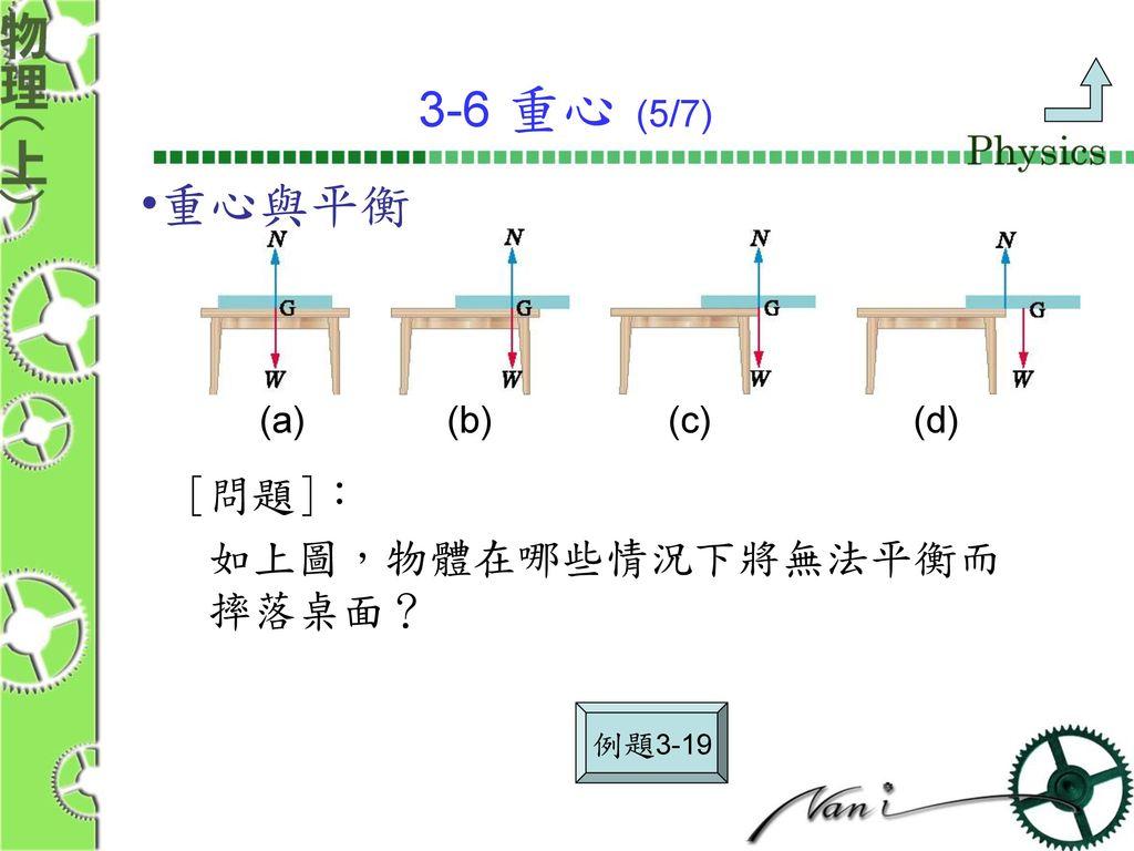 3-6 重心 (5/7) 重心與平衡 [問題]: 如上圖,物體在哪些情況下將無法平衡而 摔落桌面? (a) (b) (c) (d)